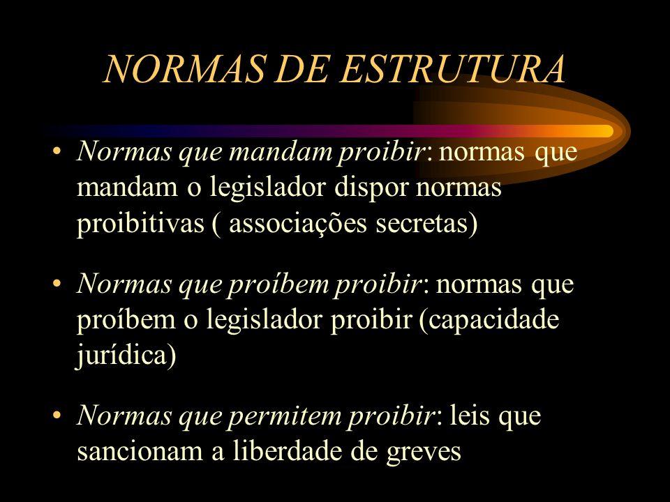 Normas que mandam proibir: normas que mandam o legislador dispor normas proibitivas ( associações secretas) Normas que proíbem proibir: normas que pro