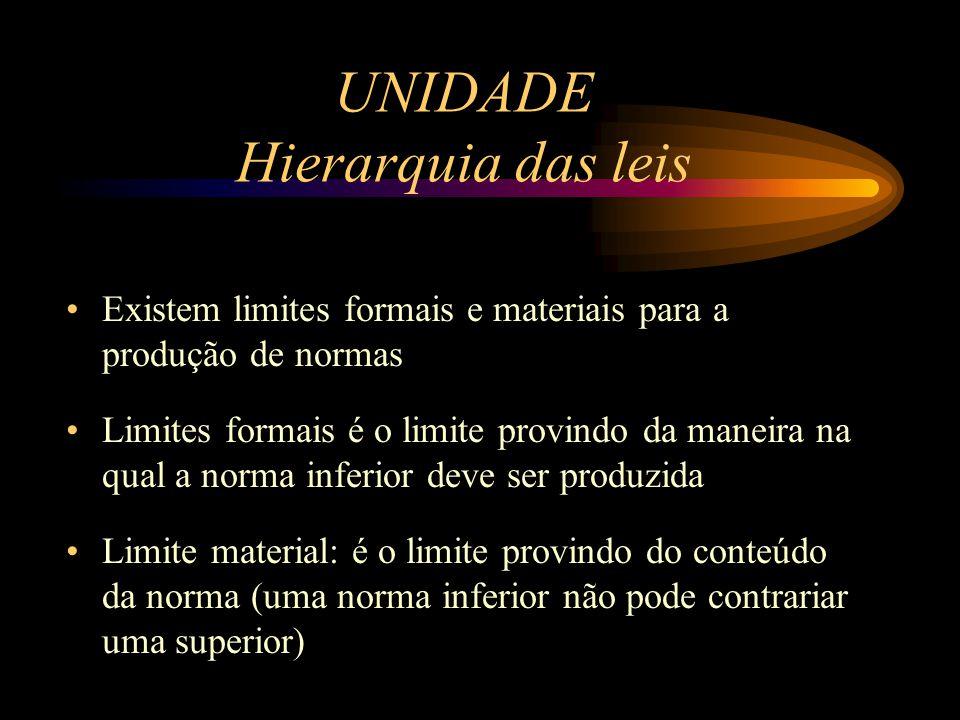 Existem limites formais e materiais para a produção de normas Limites formais é o limite provindo da maneira na qual a norma inferior deve ser produzi