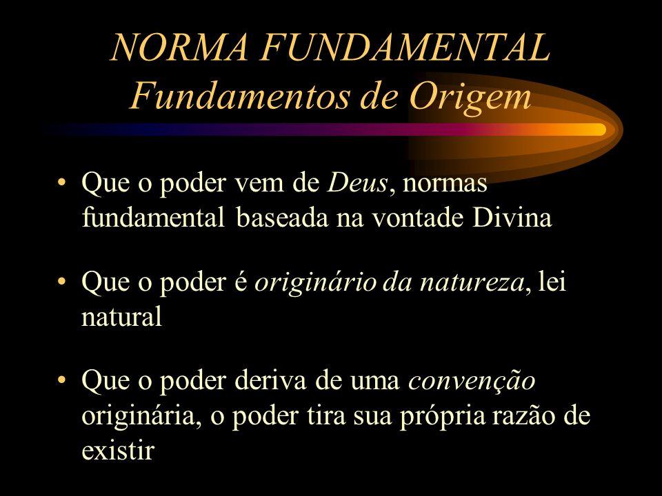 NORMA FUNDAMENTAL Fundamentos de Origem Que o poder vem de Deus, normas fundamental baseada na vontade Divina Que o poder é originário da natureza, le