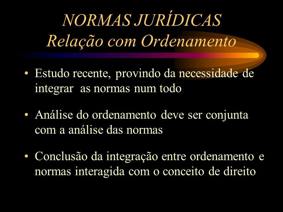 NORMAS JURÍDICAS Relação com Ordenamento Estudo recente, provindo da necessidade de integrar as normas num todo Análise do ordenamento deve ser conjun