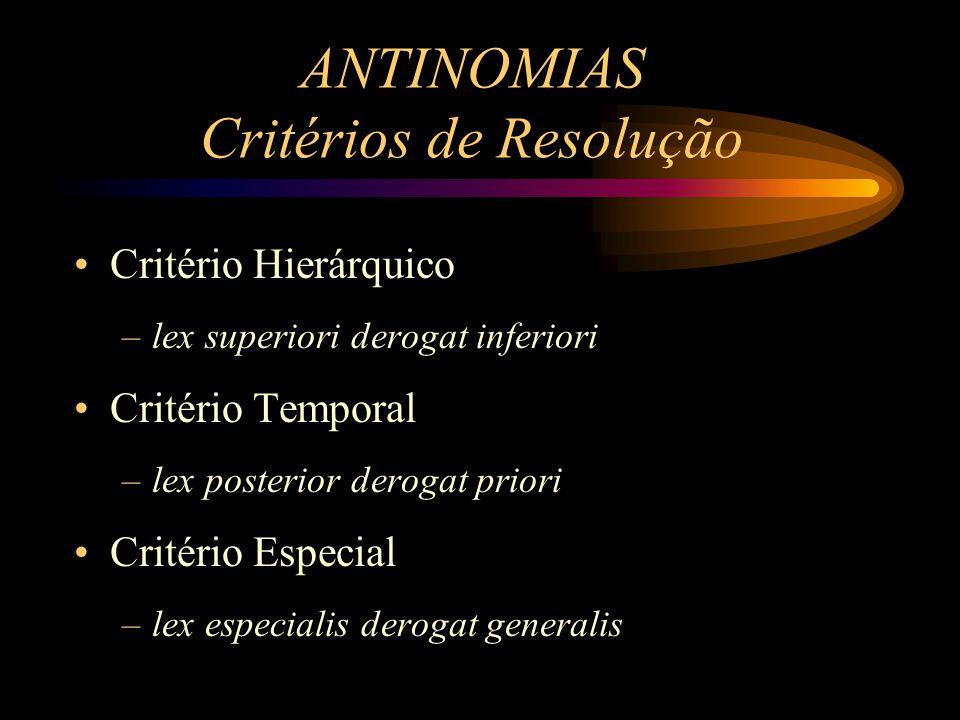 Critério Hierárquico –lex superiori derogat inferiori Critério Temporal –lex posterior derogat priori Critério Especial –lex especialis derogat genera