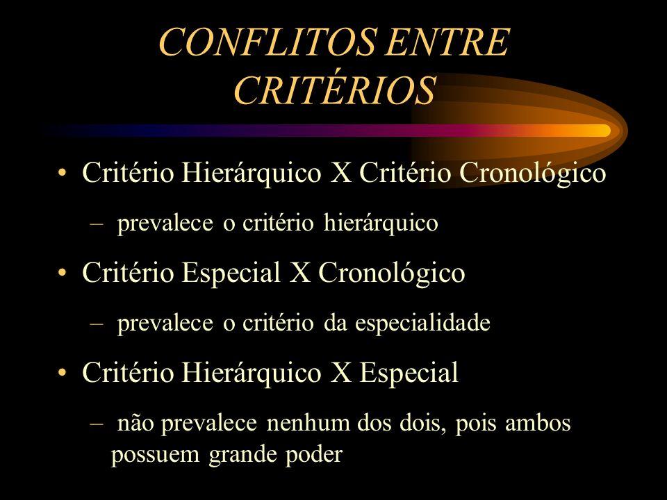 CONFLITOS ENTRE CRITÉRIOS Critério Hierárquico X Critério Cronológico – prevalece o critério hierárquico Critério Especial X Cronológico – prevalece o