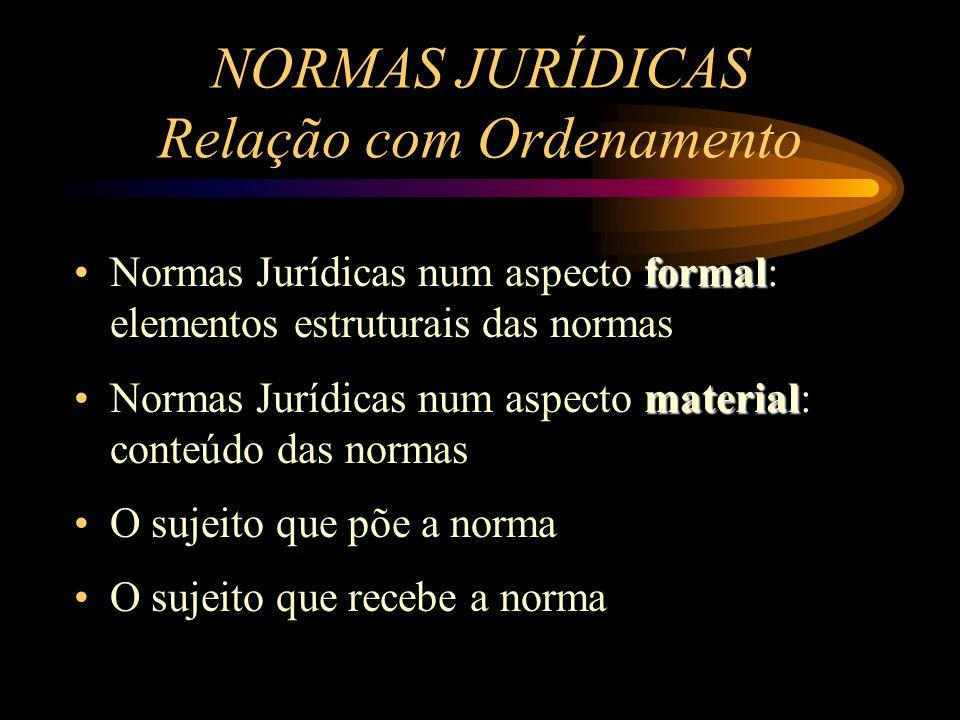 formalNormas Jurídicas num aspecto formal: elementos estruturais das normas materialNormas Jurídicas num aspecto material: conteúdo das normas O sujei