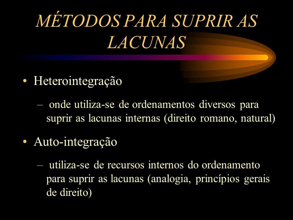 MÉTODOS PARA SUPRIR AS LACUNAS Heterointegração – onde utiliza-se de ordenamentos diversos para suprir as lacunas internas (direito romano, natural) A