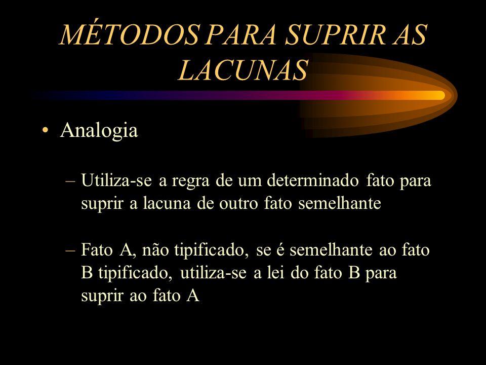 Analogia –Utiliza-se a regra de um determinado fato para suprir a lacuna de outro fato semelhante –Fato A, não tipificado, se é semelhante ao fato B t