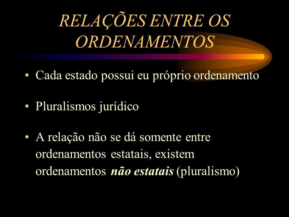 RELAÇÕES ENTRE OS ORDENAMENTOS Cada estado possui eu próprio ordenamento Pluralismos jurídico A relação não se dá somente entre ordenamentos estatais,