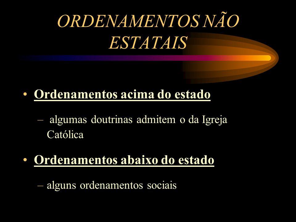 ORDENAMENTOS NÃO ESTATAIS Ordenamentos acima do estado – algumas doutrinas admitem o da Igreja Católica Ordenamentos abaixo do estado –alguns ordename