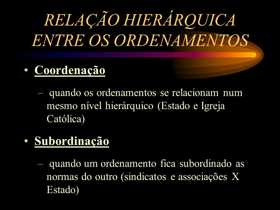 RELAÇÃO HIERÁRQUICA ENTRE OS ORDENAMENTOS Coordenação – quando os ordenamentos se relacionam num mesmo nível hierárquico (Estado e Igreja Católica) Su