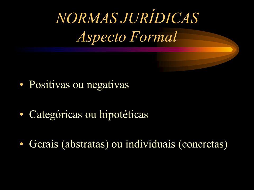 Positivas ou negativas Categóricas ou hipotéticas Gerais (abstratas) ou individuais (concretas) NORMAS JURÍDICAS Aspecto Formal