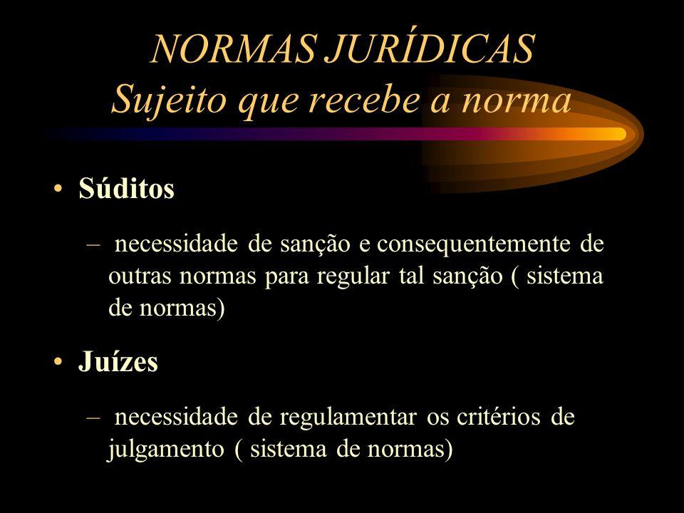 Súditos – necessidade de sanção e consequentemente de outras normas para regular tal sanção ( sistema de normas) Juízes – necessidade de regulamentar