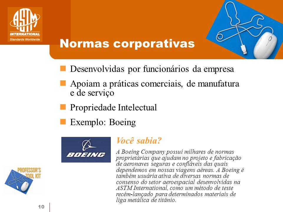 10 Normas corporativas Desenvolvidas por funcionários da empresa Apoiam a práticas comerciais, de manufatura e de serviço Propriedade Intelectual Exemplo: Boeing Você sabia.