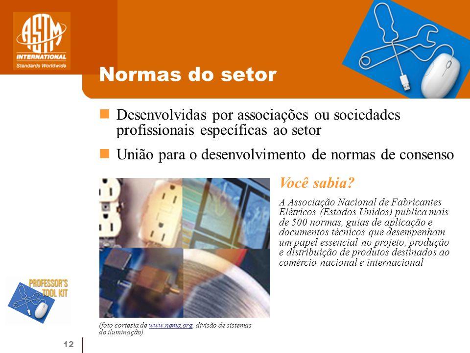 12 Normas do setor Desenvolvidas por associações ou sociedades profissionais específicas ao setor União para o desenvolvimento de normas de consenso Você sabia.