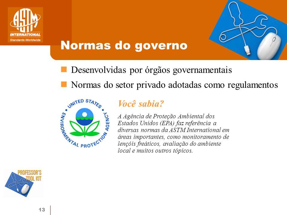 13 Normas do governo Desenvolvidas por órgãos governamentais Normas do setor privado adotadas como regulamentos Você sabia? A Agência de Proteção Ambi