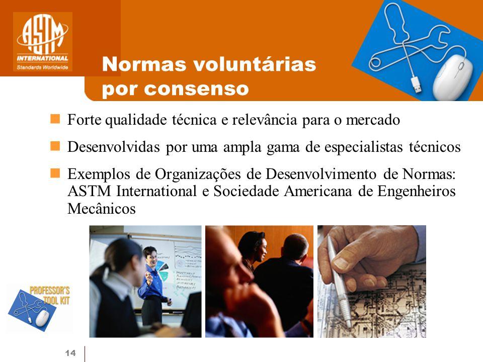 14 Normas voluntárias por consenso Forte qualidade técnica e relevância para o mercado Desenvolvidas por uma ampla gama de especialistas técnicos Exem
