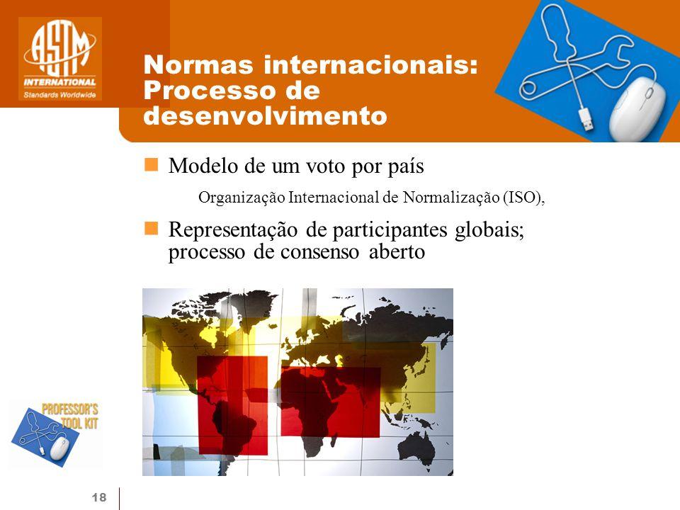 18 Normas internacionais: Processo de desenvolvimento Modelo de um voto por país Organização Internacional de Normalização (ISO), Representação de participantes globais; processo de consenso aberto