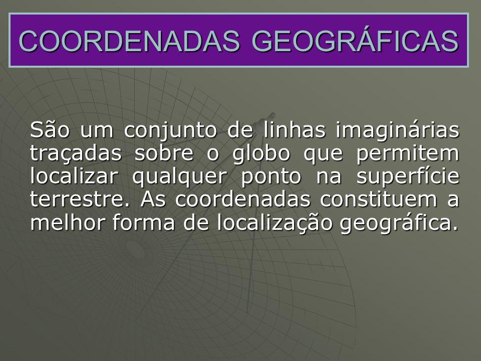 COORDENADAS GEOGRÁFICAS São um conjunto de linhas imaginárias traçadas sobre o globo que permitem localizar qualquer ponto na superfície terrestre. As