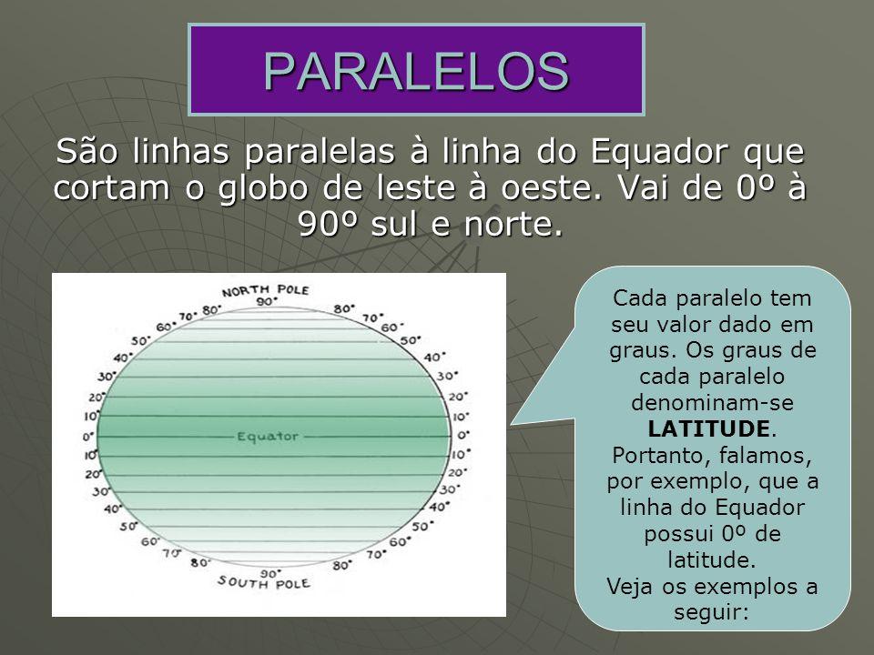 PARALELOS São linhas paralelas à linha do Equador que cortam o globo de leste à oeste. Vai de 0º à 90º sul e norte. Cada paralelo tem seu valor dado e