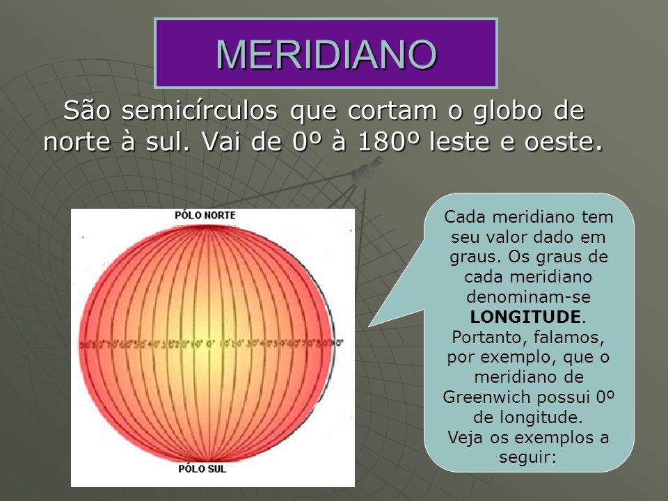 MERIDIANO São semicírculos que cortam o globo de norte à sul. Vai de 0º à 180º leste e oeste. Cada meridiano tem seu valor dado em graus. Os graus de