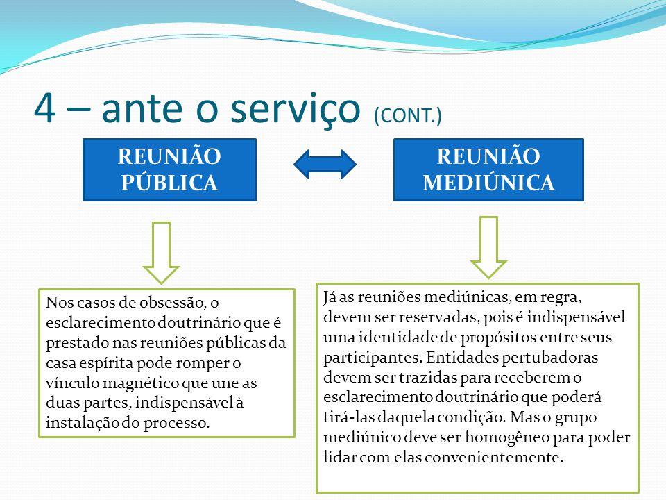 4 – ante o serviço (CONT.) 16 REUNIÃO PÚBLICA REUNIÃO MEDIÚNICA Nos casos de obsessão, o esclarecimento doutrinário que é prestado nas reuniões públic