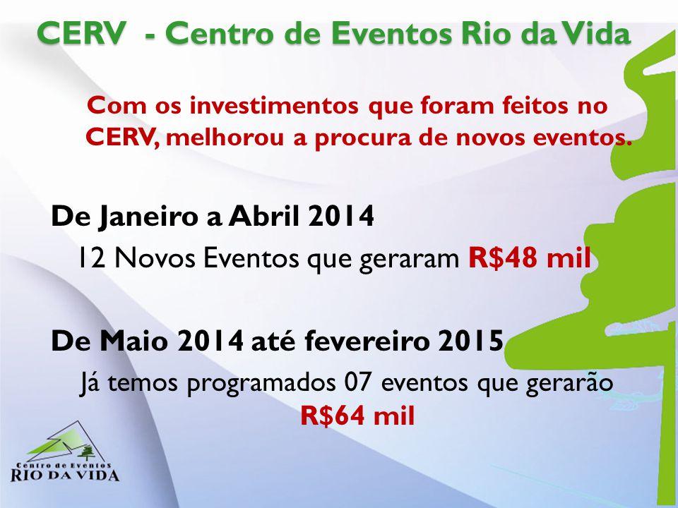 CERV - Centro de Eventos Rio da Vida Com os investimentos que foram feitos no CERV, melhorou a procura de novos eventos. De Janeiro a Abril 2014 12 No