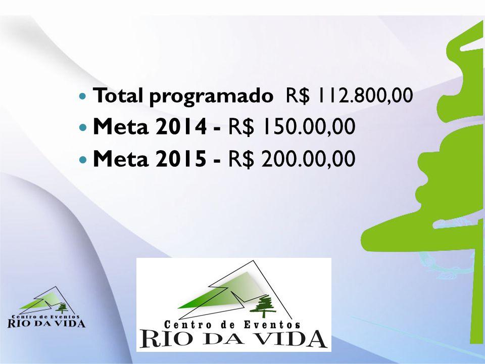 Total programado R$ 112.800,00 Meta 2014 - R$ 150.00,00 Meta 2015 - R$ 200.00,00