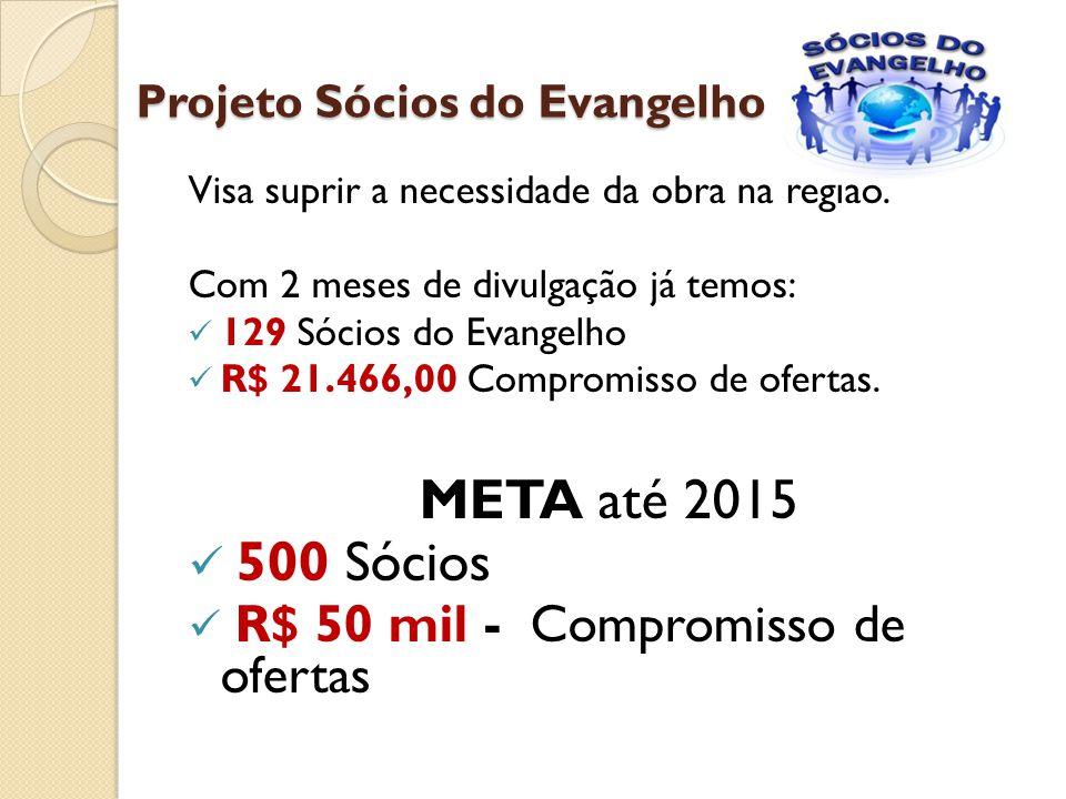 Projeto Sócios do Evangelho Visa suprir a necessidade da obra na região. Com 2 meses de divulgação já temos: 129 Sócios do Evangelho R$ 21.466,00 Comp