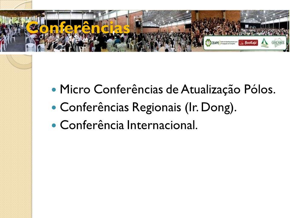 Conferências Micro Conferências de Atualização Pólos. Conferências Regionais (Ir. Dong). Conferência Internacional.