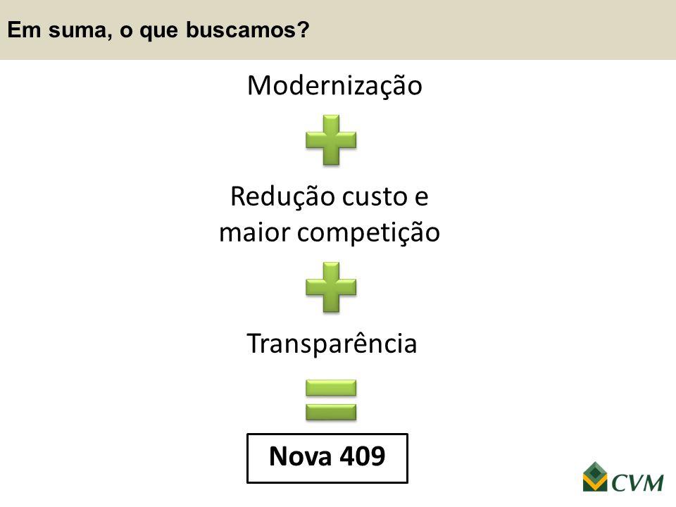 Em suma, o que buscamos? Modernização Redução custo e maior competição Transparência Nova 409
