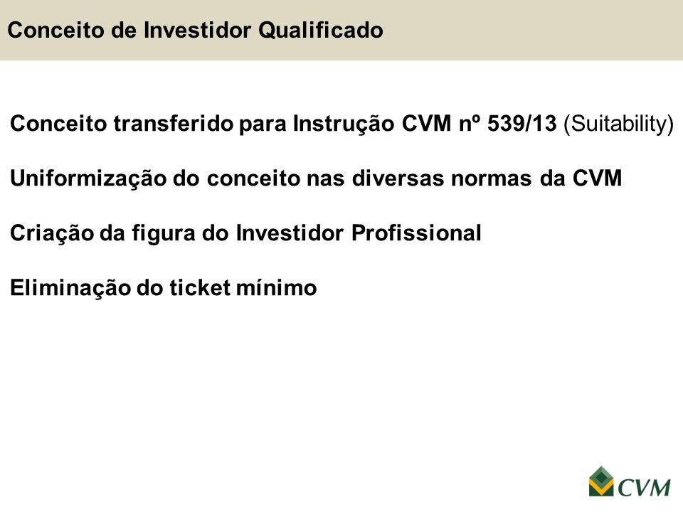 Conceito de Investidor Qualificado Conceito transferido para Instrução CVM nº 539/13 (Suitability) Uniformização do conceito nas diversas normas da CV