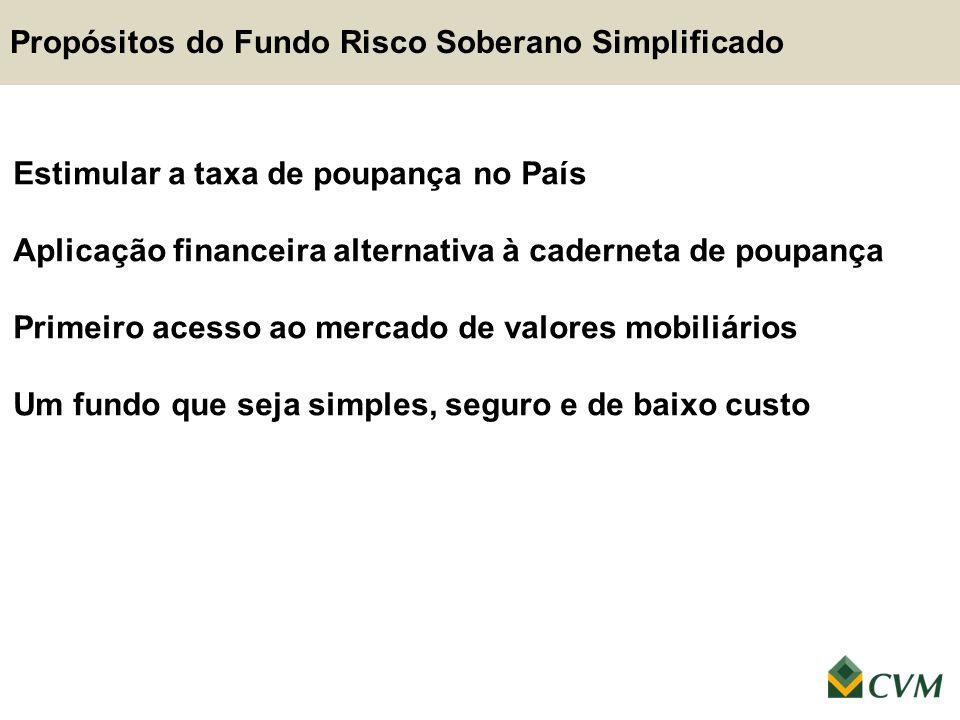 Propósitos do Fundo Risco Soberano Simplificado Estimular a taxa de poupança no País Aplicação financeira alternativa à caderneta de poupança Primeiro