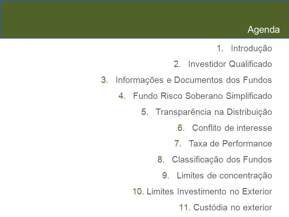 Agenda 1.Introdução 2.Investidor Qualificado 3.Informações e Documentos dos Fundos 4.Fundo Risco Soberano Simplificado 5.Transparência na Distribuição