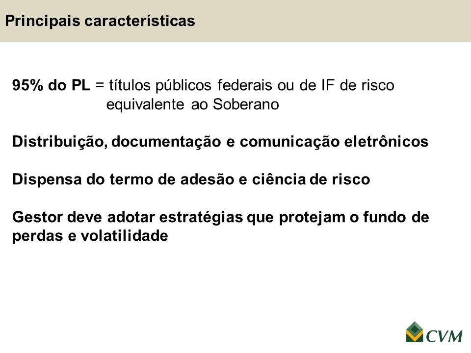 Principais características 95% do PL = títulos públicos federais ou de IF de risco equivalente ao Soberano Distribuição, documentação e comunicação el