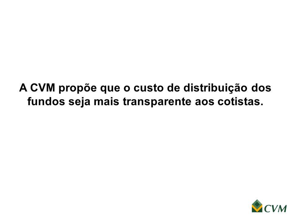 A CVM propõe que o custo de distribuição dos fundos seja mais transparente aos cotistas.