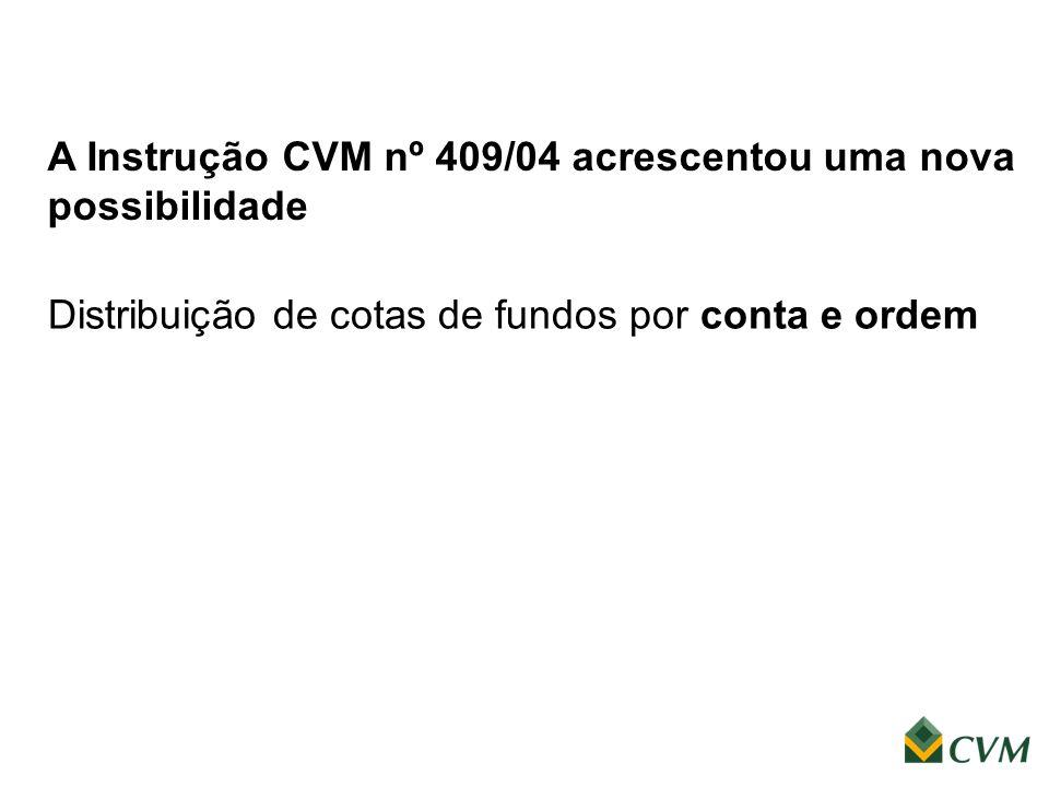 A Instrução CVM nº 409/04 acrescentou uma nova possibilidade Distribuição de cotas de fundos por conta e ordem