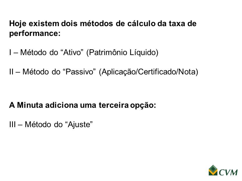 """Hoje existem dois métodos de cálculo da taxa de performance: I – Método do """"Ativo"""" (Patrimônio Líquido) II – Método do """"Passivo"""" (Aplicação/Certificad"""