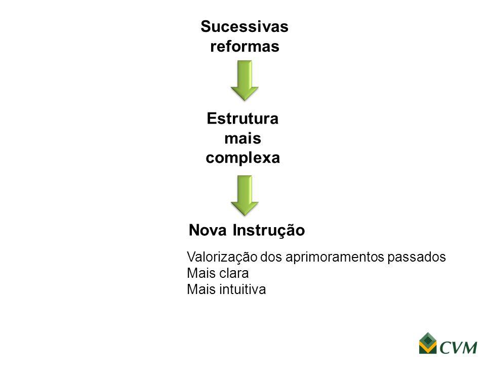 Sucessivas reformas Estrutura mais complexa Nova Instrução Valorização dos aprimoramentos passados Mais clara Mais intuitiva