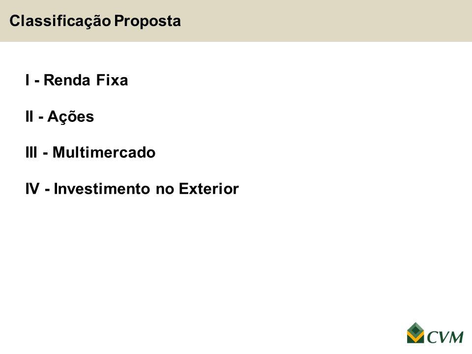 Classificação Proposta I - Renda Fixa II - Ações III - Multimercado IV - Investimento no Exterior