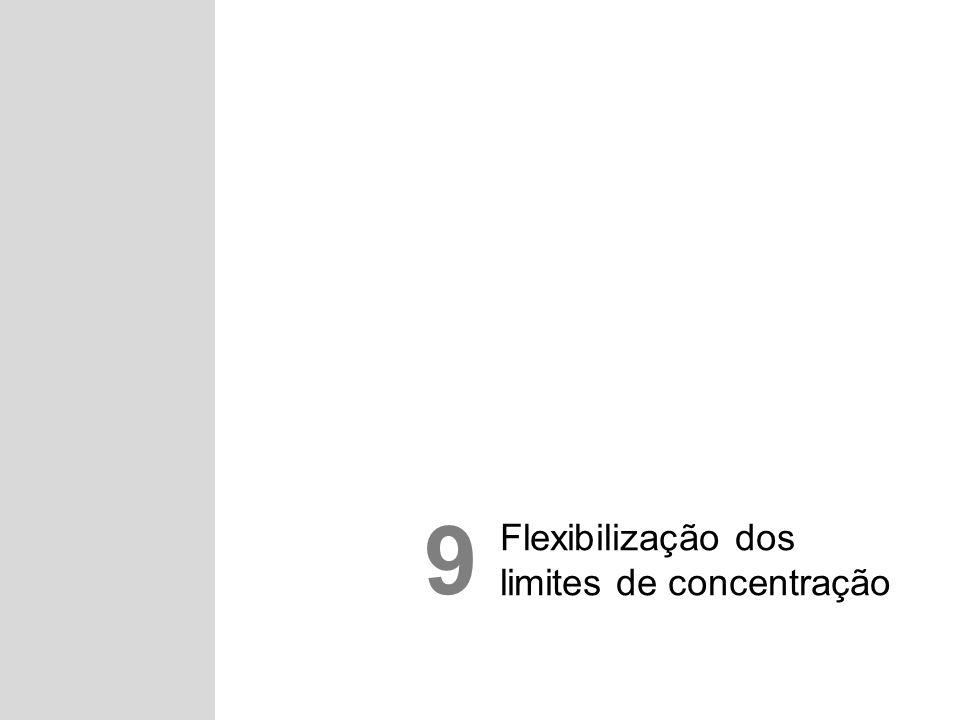 Flexibilização dos limites de concentração 9