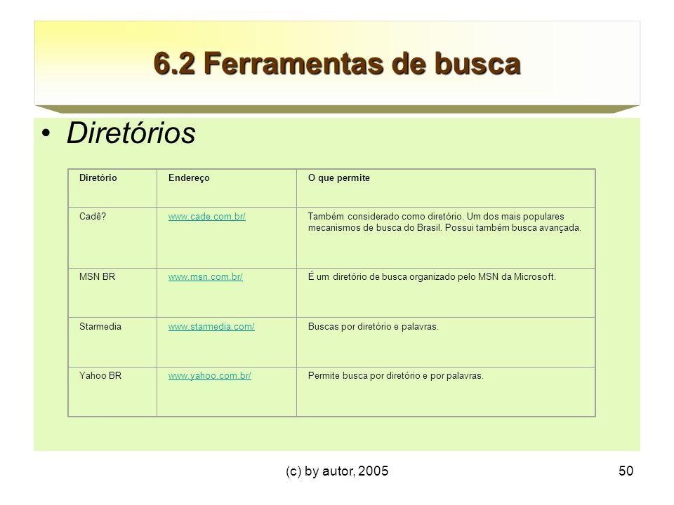 (c) by autor, 200550 6.2 Ferramentas de busca Diretórios DiretórioEndereçoO que permite Cadê?www.cade.com.br/Também considerado como diretório.
