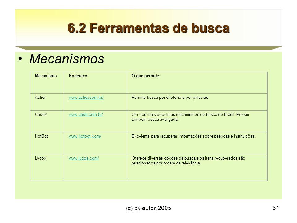 (c) by autor, 200551 6.2 Ferramentas de busca Mecanismos MecanismoEndereçoO que permite Acheiwww.achei.com.br/Permite busca por diretório e por palavras Cadê?www.cade.com.br/Um dos mais populares mecanismos de busca do Brasil.