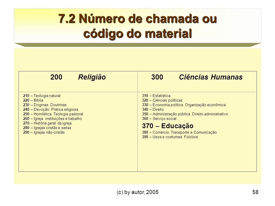 (c) by autor, 200558 7.2 Número de chamada ou código do material 200Religião300Ciências Humanas 210 – Teologia natural 220 – Bíblia 230 – Dogmas.