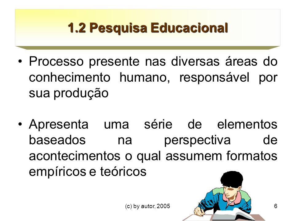 (c) by autor, 20056 1.2 Pesquisa Educacional Processo presente nas diversas áreas do conhecimento humano, responsável por sua produção Apresenta uma série de elementos baseados na perspectiva de acontecimentos o qual assumem formatos empíricos e teóricos