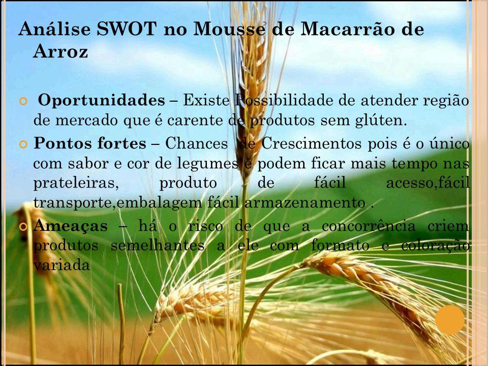 Análise SWOT no Mousse de Macarrão de Arroz Oportunidades – Existe Possibilidade de atender região de mercado que é carente de produtos sem glúten. Po