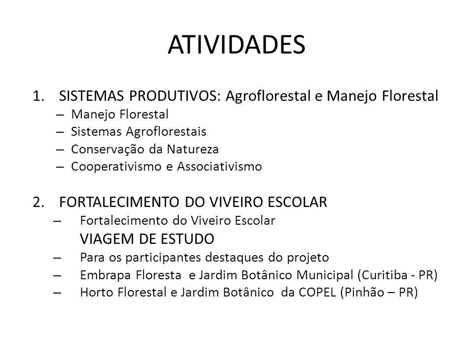 1.SISTEMAS PRODUTIVOS: Agroflorestal e Manejo Florestal – Manejo Florestal – Sistemas Agroflorestais – Conservação da Natureza – Cooperativismo e Asso
