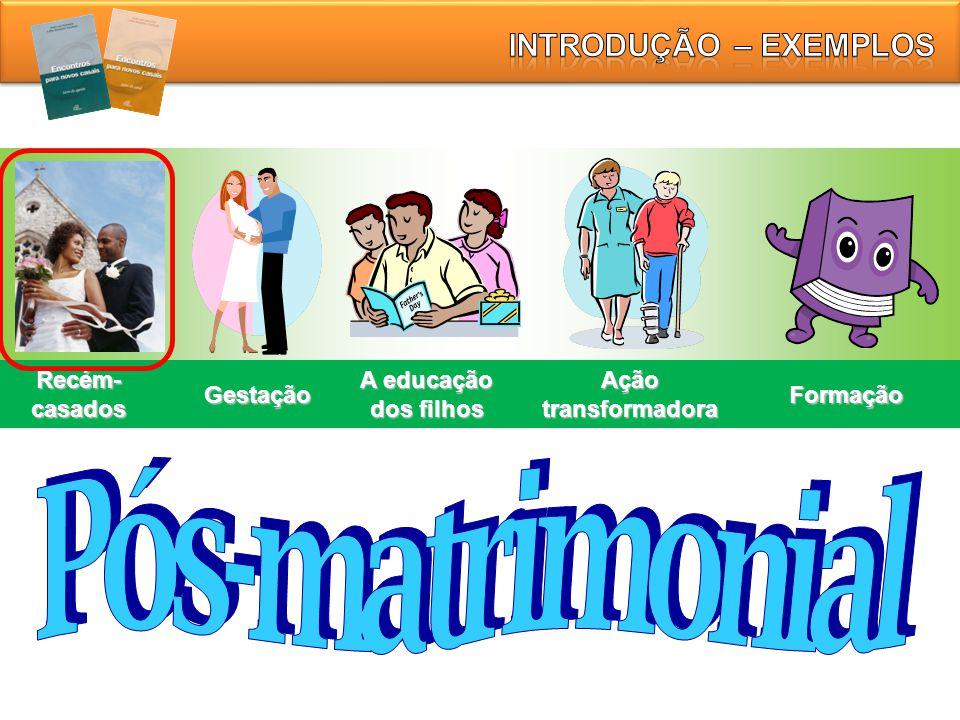 Recém- casados Gestação A educação dos filhos Ação transformadora Formação