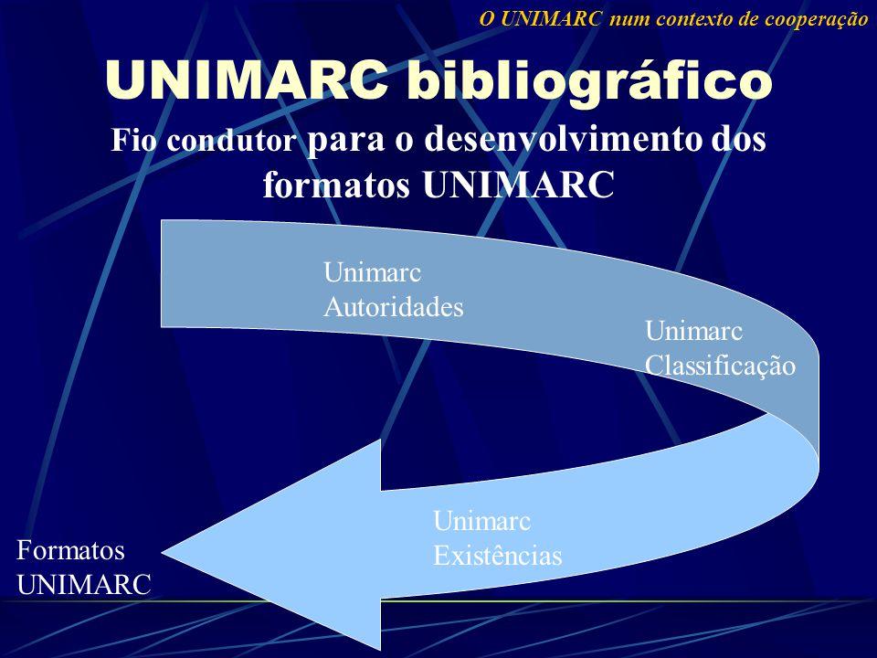 UNIMARC bibliográfico Fio condutor para o desenvolvimento dos formatos UNIMARC O UNIMARC num contexto de cooperação Unimarc Autoridades Unimarc Classificação Unimarc Existências Formatos UNIMARC