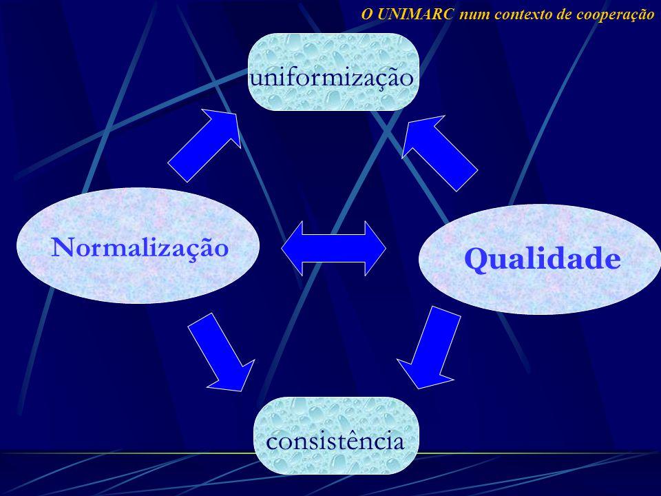 O UNIMARC num contexto de cooperação Normalização uniformização consistência Qualidade