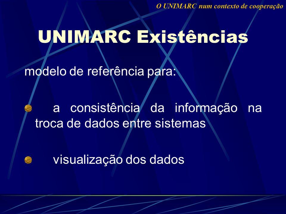 modelo de referência para: a consistência da informação na troca de dados entre sistemas visualização dos dados UNIMARC Existências O UNIMARC num contexto de cooperação
