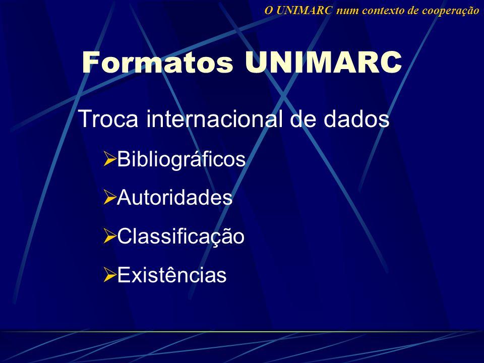 Troca internacional de dados  Bibliográficos  Autoridades  Classificação  Existências Formatos UNIMARC O UNIMARC num contexto de cooperação