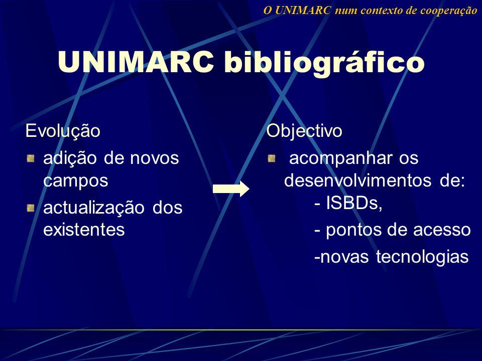 UNIMARC bibliográfico O UNIMARC num contexto de cooperação Evolução adição de novos campos actualização dos existentes Objectivo acompanhar os desenvolvimentos de: - ISBDs, - pontos de acesso -novas tecnologias